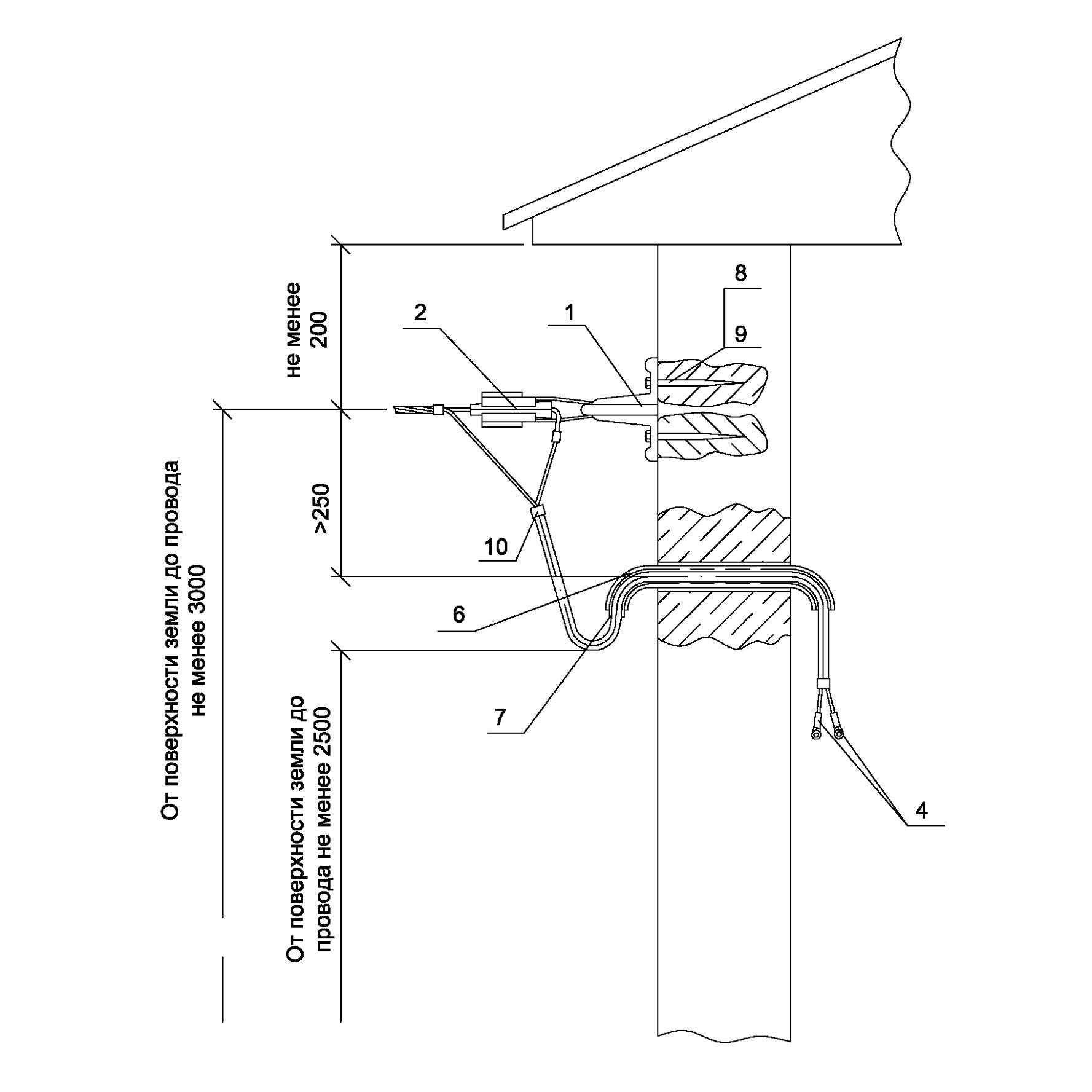 Ввод в КТП СИП4-2 от деревянной опоры IEK
