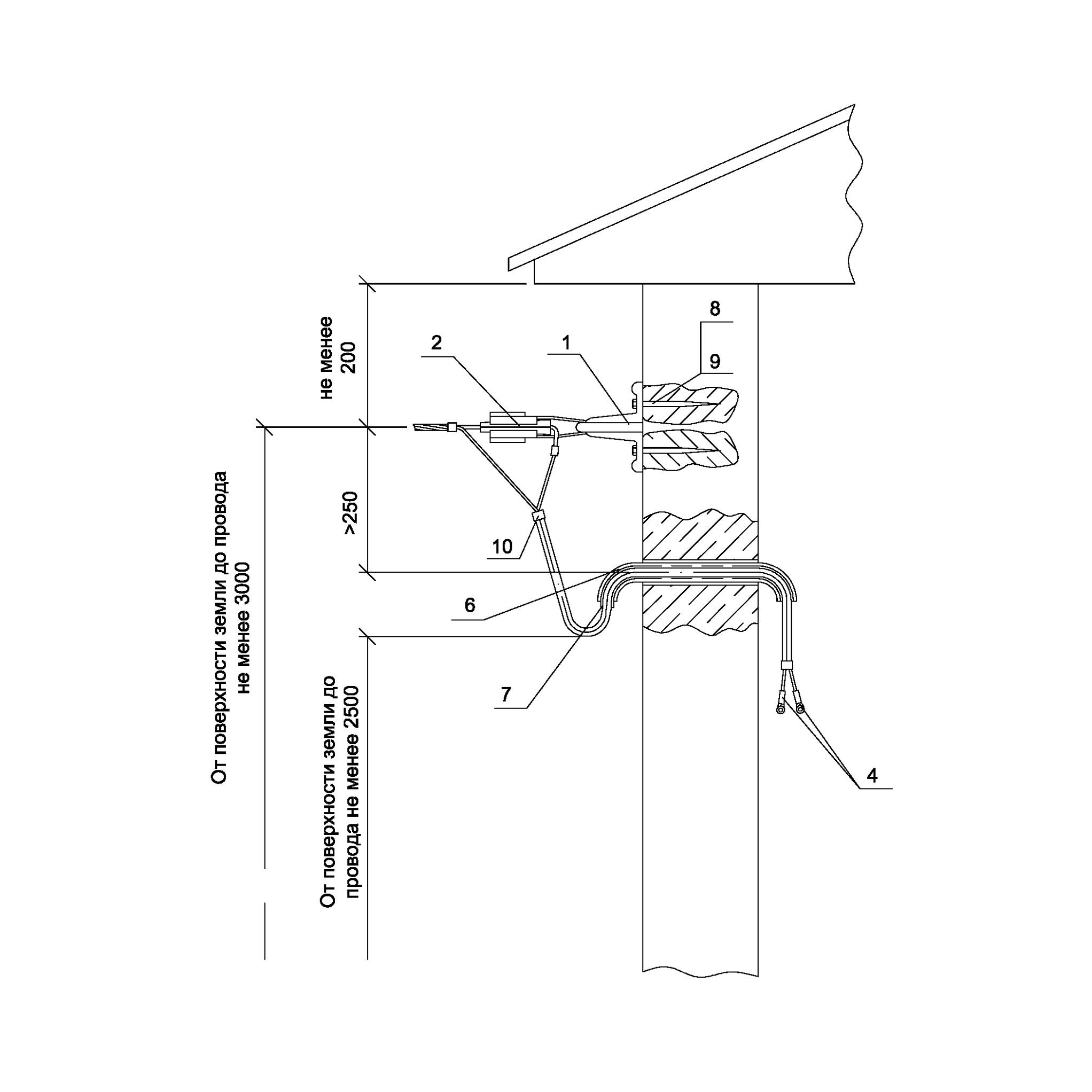 Ввод в КТП СИП4-4 от деревянной опоры IEK